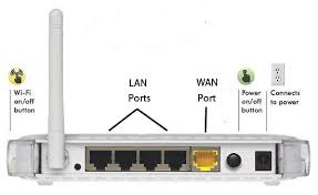 layout router